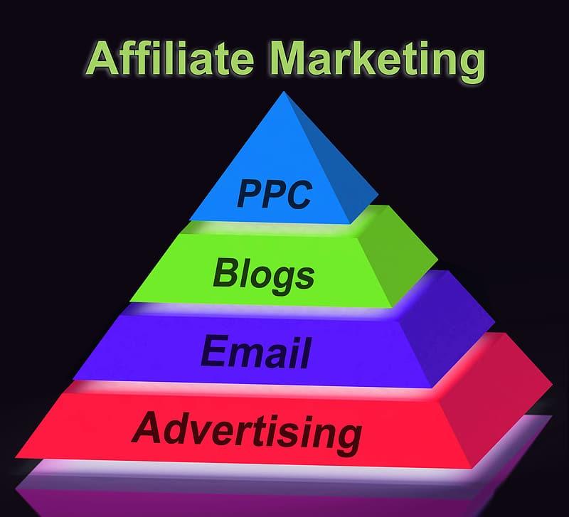 affiliate-marketing-and-internet-earning-mybloggingera